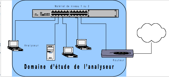 domaineanalyseur.png